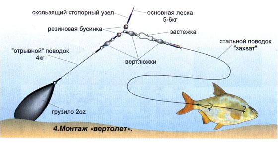 рыбалка оснастка для жерлиц